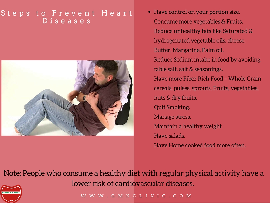 diet for heart disease patients